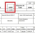 exemplo de nota CFOP 5102