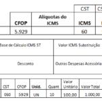 CFOP 5929