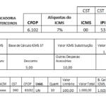 CFOP 6102